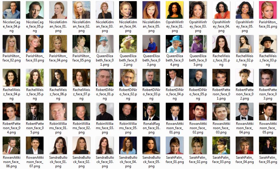 Famous faces database